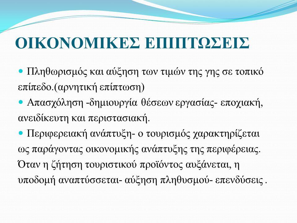 ΟΙΚΟΝΟΜΙΚΕΣ ΕΠΙΠΤΩΣΕΙΣ