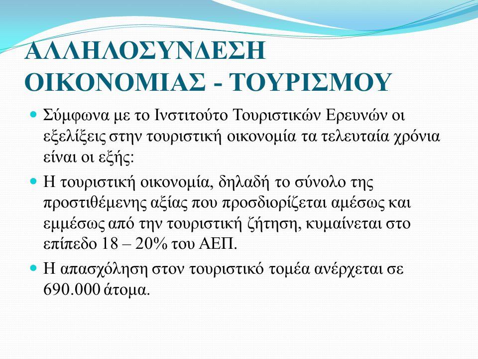 ΑΛΛΗΛΟΣΥΝΔΕΣΗ ΟΙΚΟΝΟΜΙΑΣ - ΤΟΥΡΙΣΜΟΥ