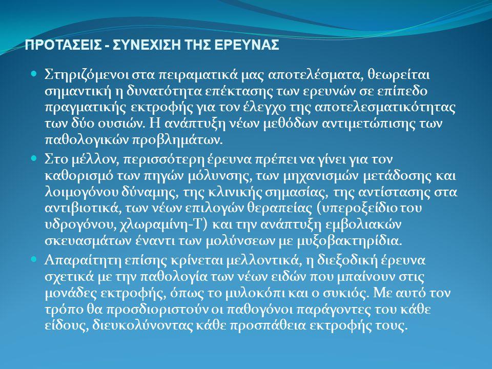 ΠΡΟΤΑΣΕΙΣ - ΣΥΝΕΧΙΣΗ ΤΗΣ ΕΡΕΥΝΑΣ