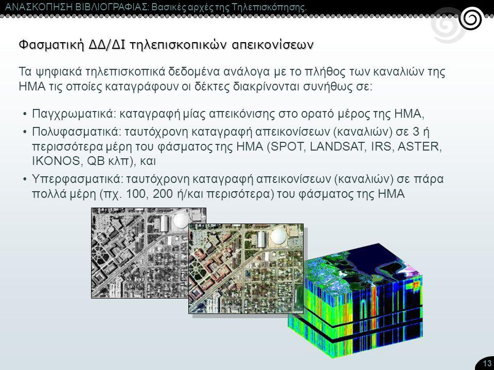 Φασματική ΔΔ/ΔΙ τηλεπισκοπικών απεικονίσεων