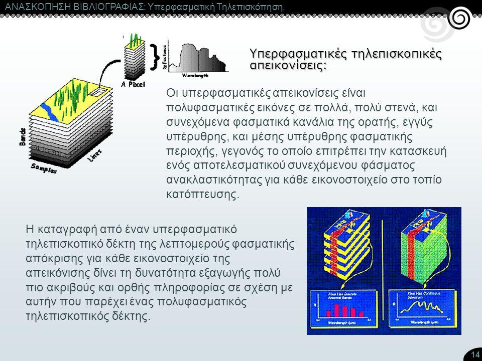 Υπερφασματικές τηλεπισκοπικές απεικονίσεις: