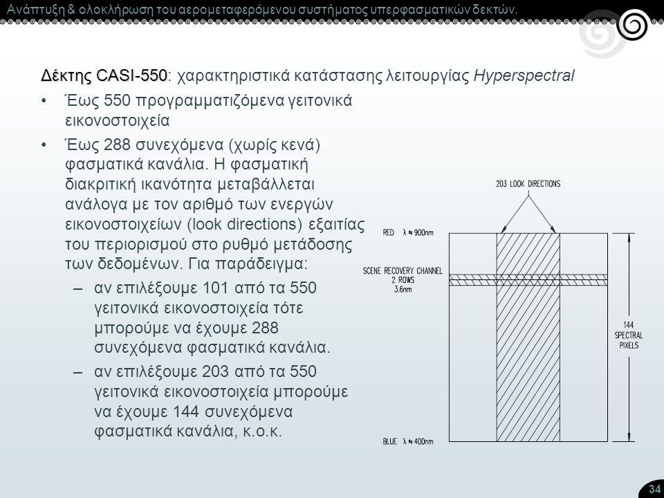 Δέκτης CASI-550: χαρακτηριστικά κατάστασης λειτουργίας Hyperspectral