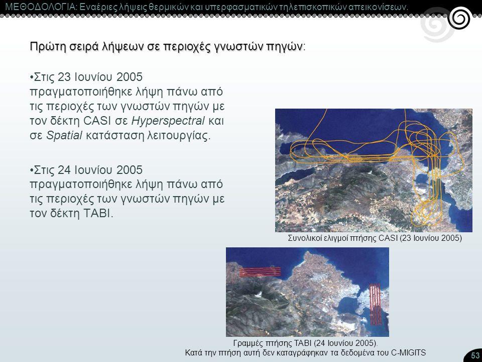 Συνολικοί ελιγμοί πτήσης CASI (23 Ιουνίου 2005)