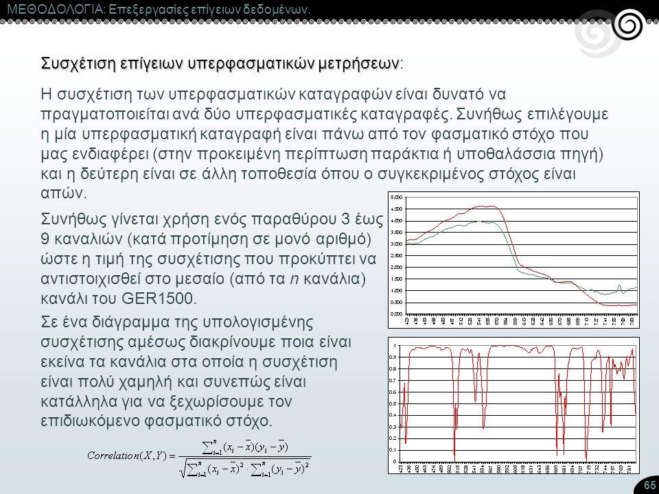 Συσχέτιση επίγειων υπερφασματικών μετρήσεων:
