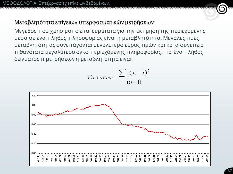 Μεταβλητότητα επίγειων υπερφασματικών μετρήσεων: