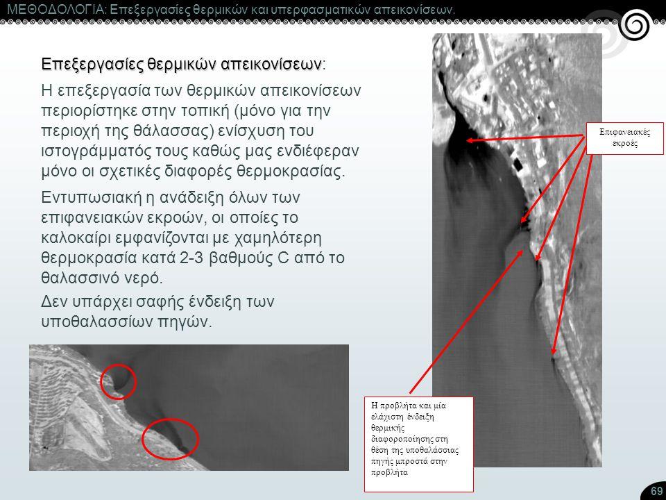 Επεξεργασίες θερμικών απεικονίσεων: