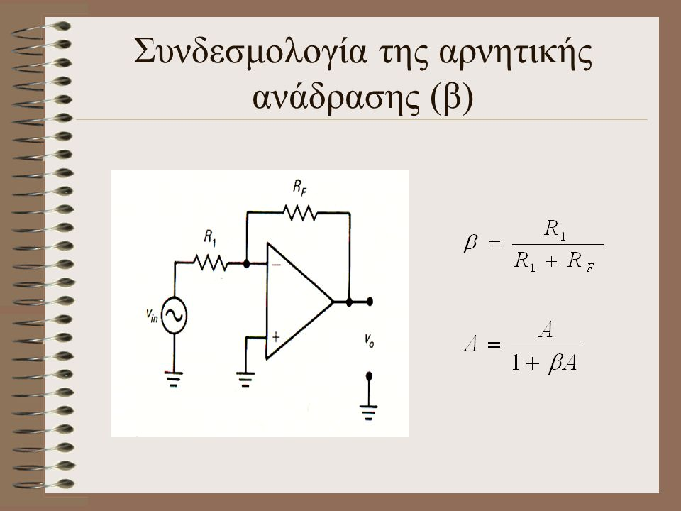 Συνδεσμολογία της αρνητικής ανάδρασης (β)