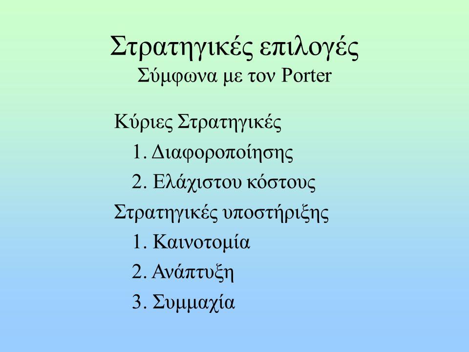 Στρατηγικές επιλογές Σύμφωνα με τον Porter Κύριες Στρατηγικές