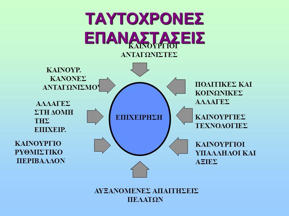 ΤΑΥΤΟΧΡΟΝΕΣ ΕΠΑΝΑΣΤΑΣΕΙΣ