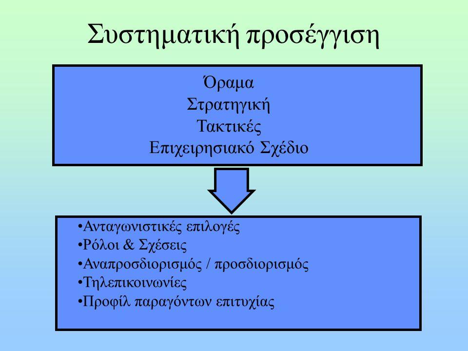 Συστηματική προσέγγιση