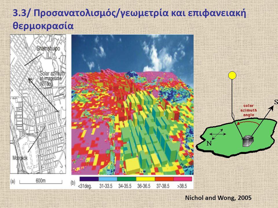 3.3/ Προσανατολισμός/γεωμετρία και επιφανειακή θερμοκρασία