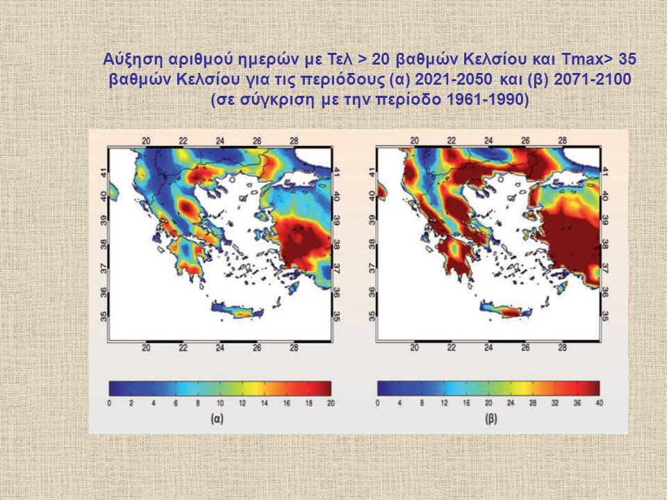 (σε σύγκριση με την περίοδο 1961-1990)