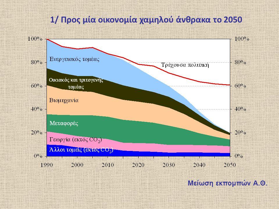 1/ Προς μία οικονομία χαμηλού άνθρακα το 2050