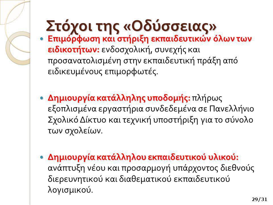 Στόχοι της «Οδύσσειας»