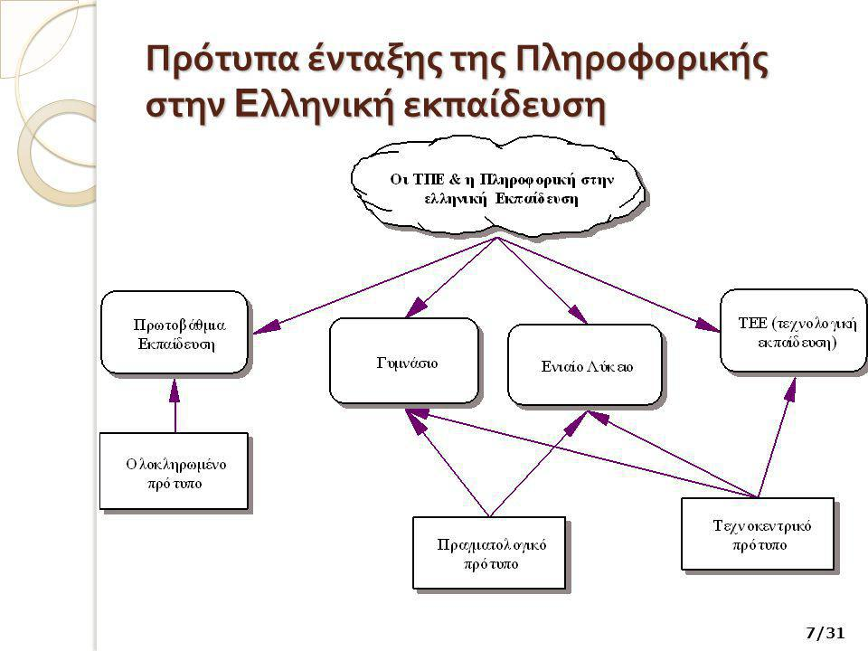 Πρότυπα ένταξης της Πληροφορικής στην Ελληνική εκπαίδευση