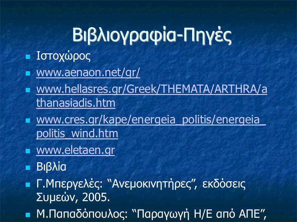 Βιβλιογραφία-Πηγές Ιστοχώρος www.aenaon.net/gr/