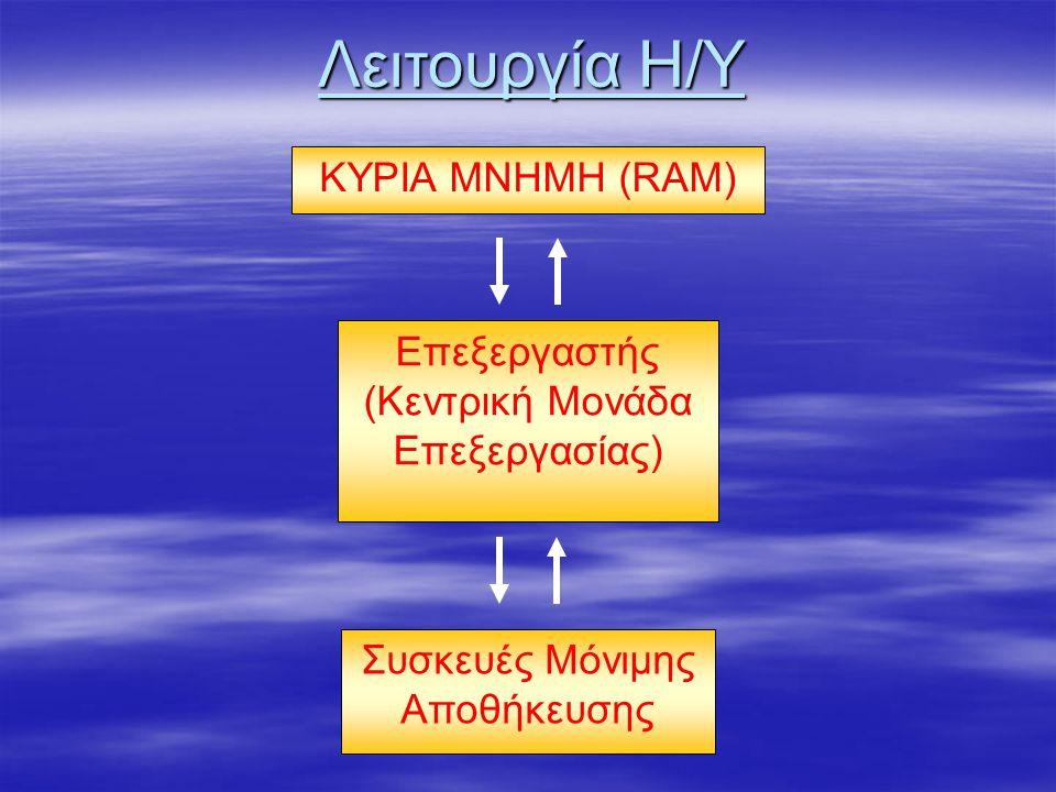Λειτουργία Η/Υ ΚΥΡΙΑ ΜΝΗΜΗ (RAM)