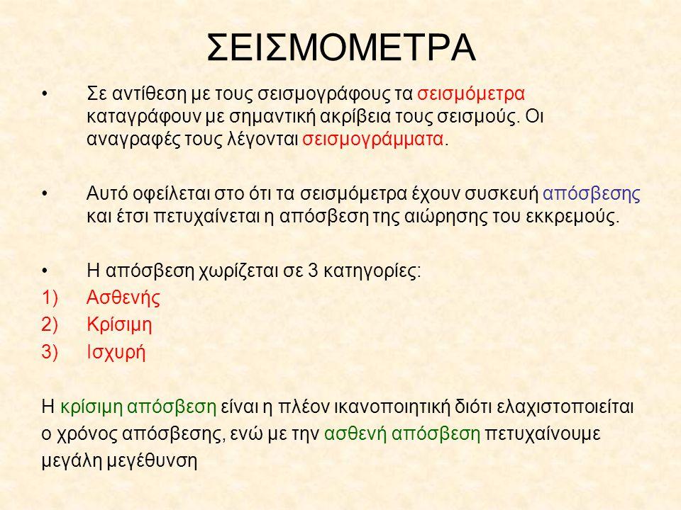 ΣΕΙΣΜΟΜΕΤΡΑ