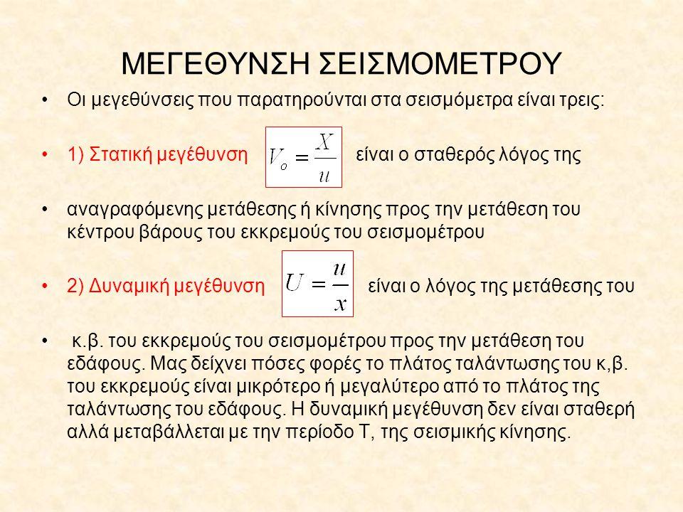 ΜΕΓΕΘΥΝΣΗ ΣΕΙΣΜΟΜΕΤΡΟΥ