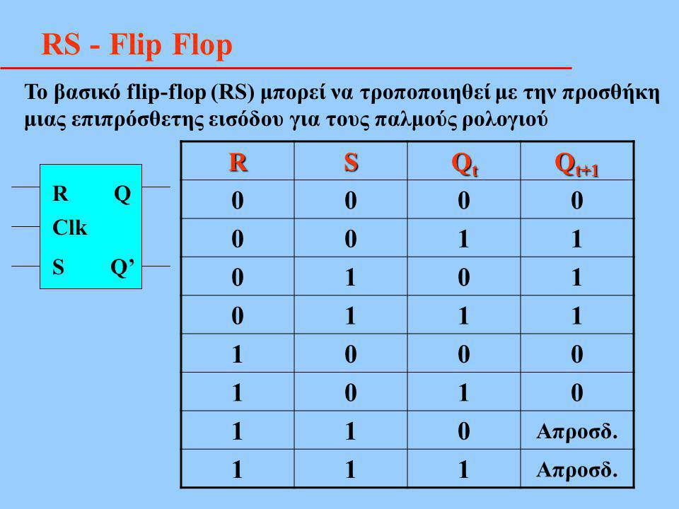 RS - Flip Flop Το βασικό flip-flop (RS) μπορεί να τροποποιηθεί με την προσθήκη μιας επιπρόσθετης εισόδου για τους παλμούς ρολογιού.