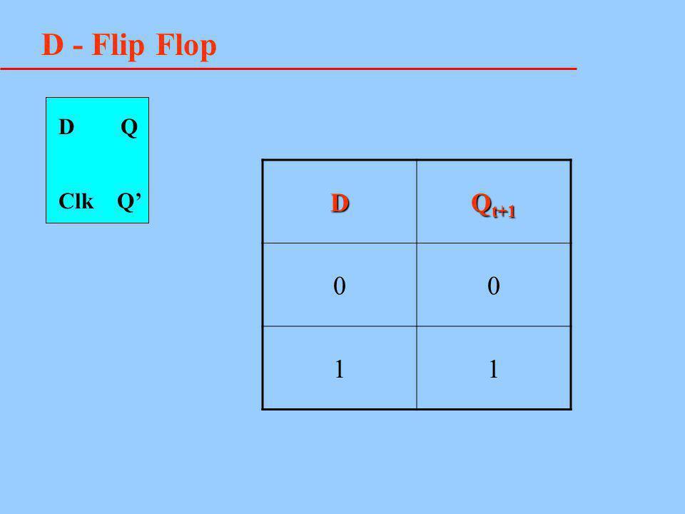 D - Flip Flop D Q D Qt+1 1 Clk Q'