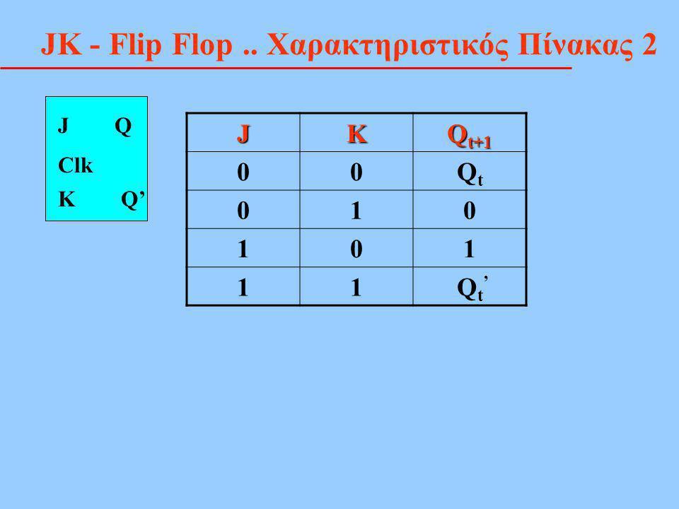 JK - Flip Flop .. Χαρακτηριστικός Πίνακας 2