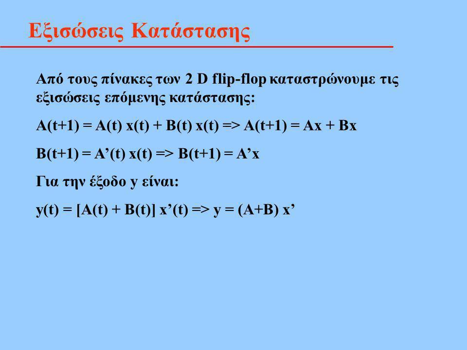 Εξισώσεις Κατάστασης Από τους πίνακες των 2 D flip-flop καταστρώνουμε τις εξισώσεις επόμενης κατάστασης: