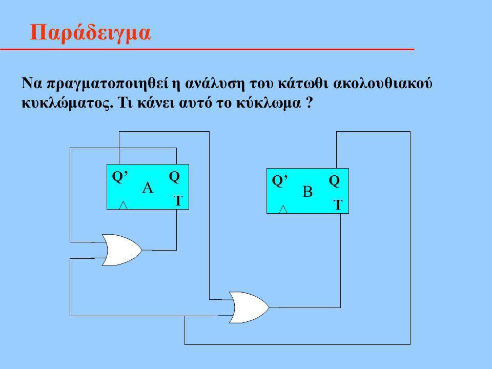 Παράδειγμα Να πραγματοποιηθεί η ανάλυση του κάτωθι ακολουθιακού κυκλώματος. Τι κάνει αυτό το κύκλωμα