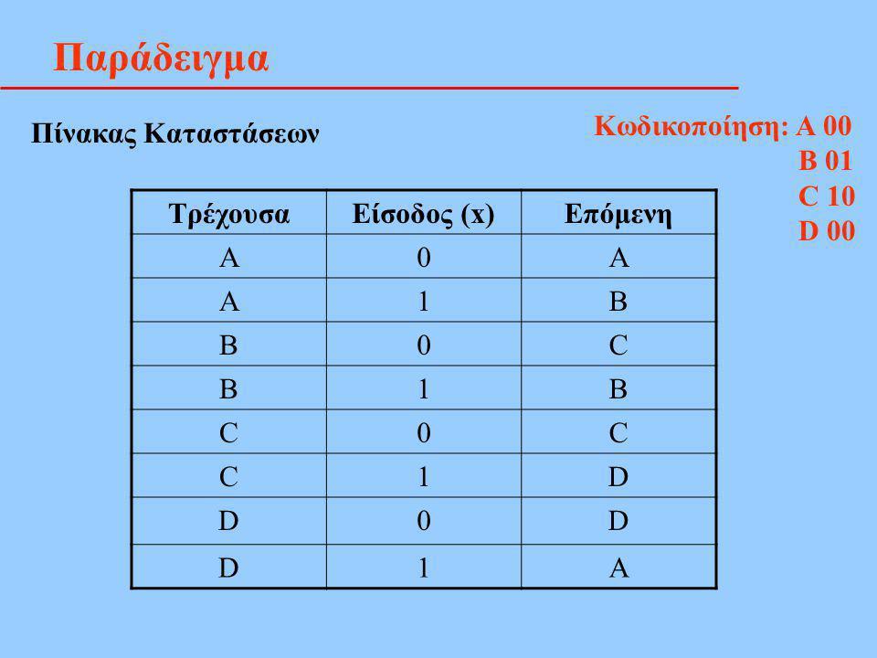Παράδειγμα Κωδικοποίηση: Α 00 Β 01 C 10 D 00 Πίνακας Καταστάσεων