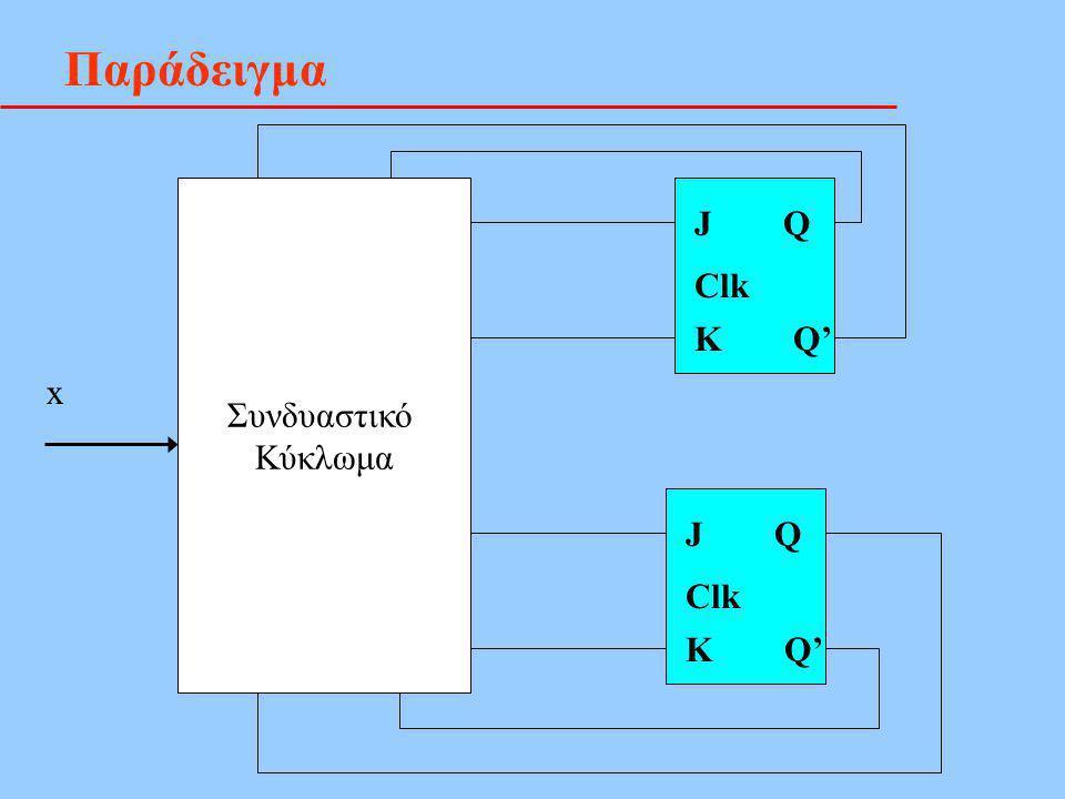 Παράδειγμα Συνδυαστικό Κύκλωμα J Q Clk K Q' x J Q Clk K Q'