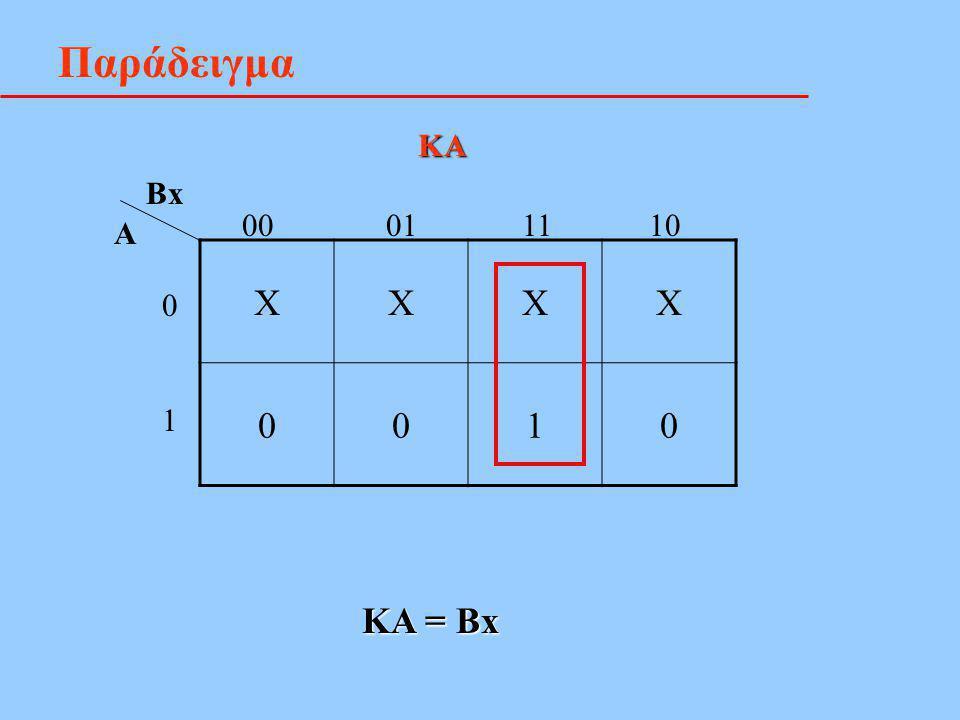 Παράδειγμα KA Bx 00 01 11 10 A X 1 1 KA = Bx