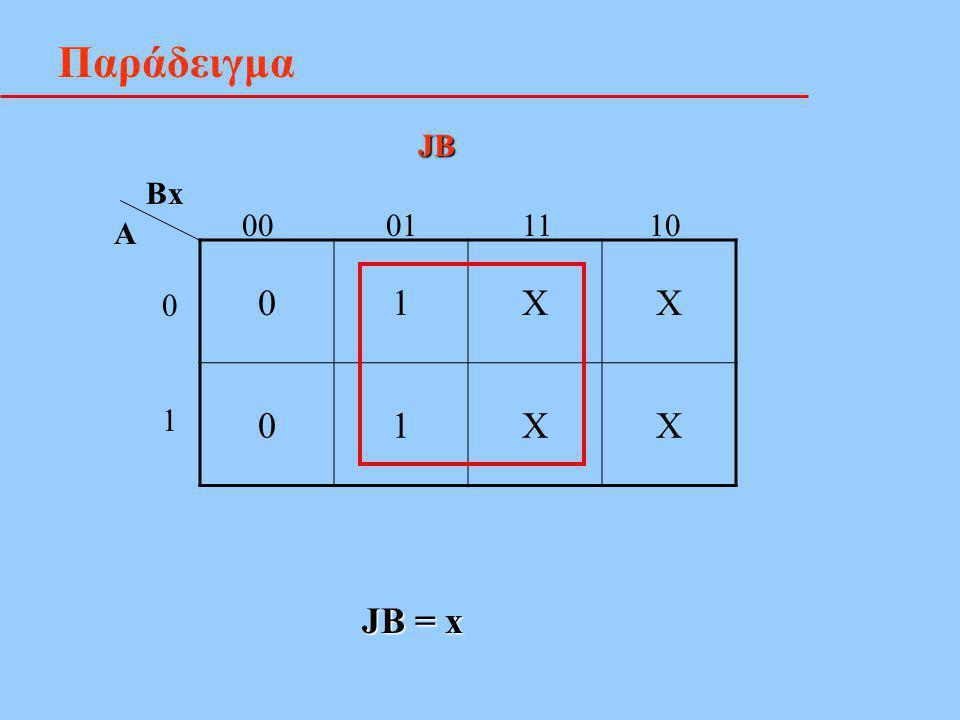 Παράδειγμα JB Bx 00 01 11 10 A 1 X 1 JB = x