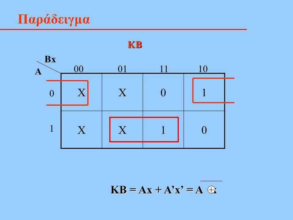 Παράδειγμα KB Bx 00 01 11 10 A X 1 1 KB = Ax + A'x' = A x +