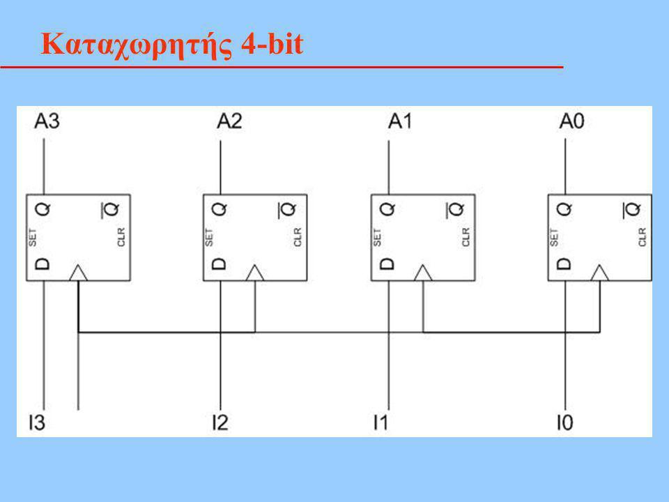 Καταχωρητής 4-bit