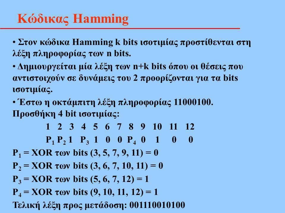 Κώδικας Hamming Στον κώδικα Hamming k bits ισοτιμίας προστίθενται στη λέξη πληροφορίας των n bits.
