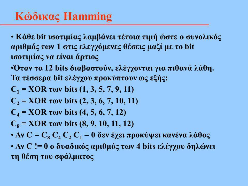 Κώδικας Hamming