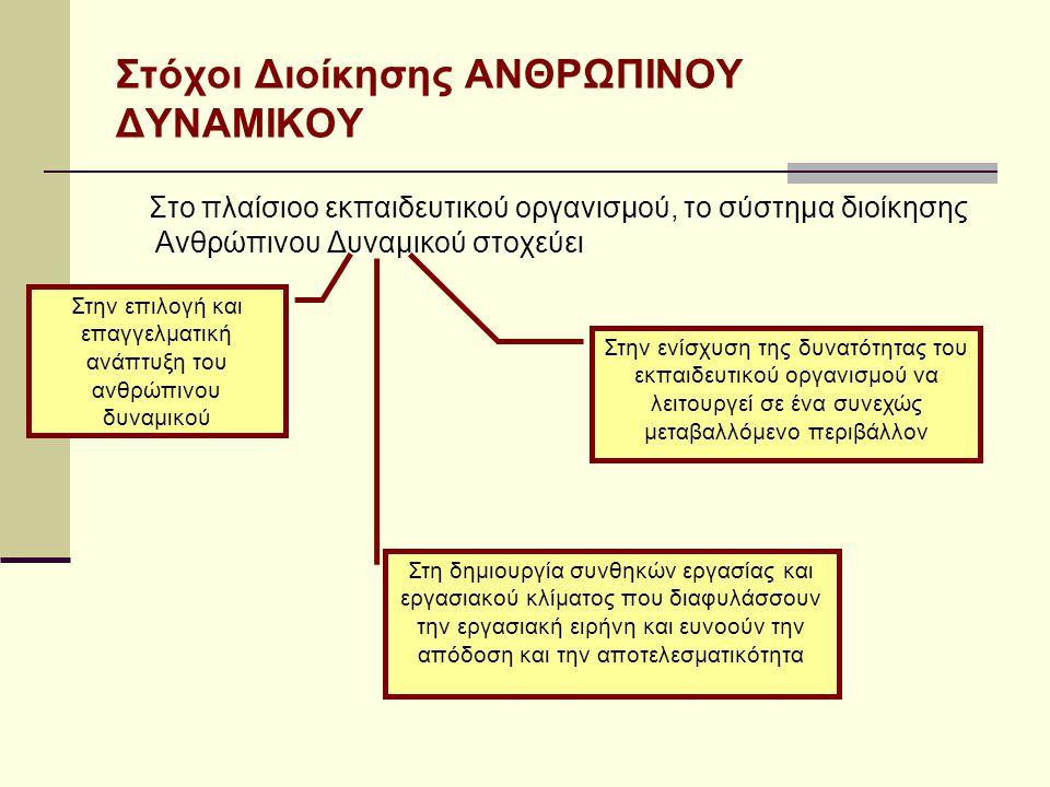 Στόχοι Διοίκησης ΑΝΘΡΩΠΙΝΟΥ ΔΥΝΑΜΙΚΟΥ