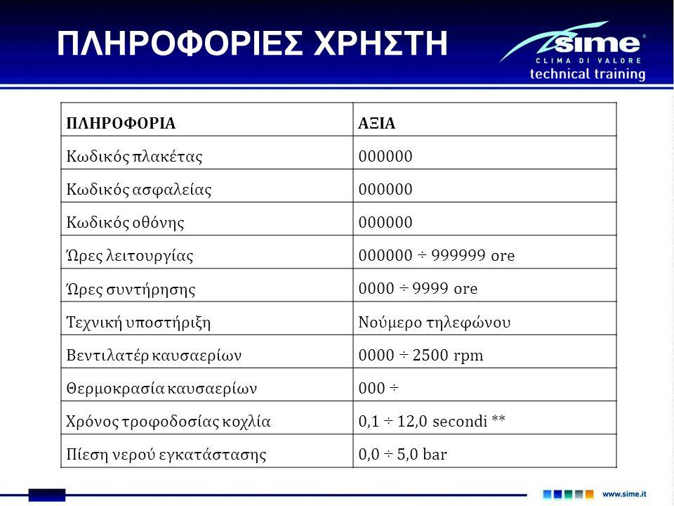 ΠΛΗΡΟΦΟΡΙΕΣ ΧΡΗΣΤΗ ΠΛΗΡΟΦΟΡΙΑ ΑΞΙΑ Κωδικός πλακέτας 000000