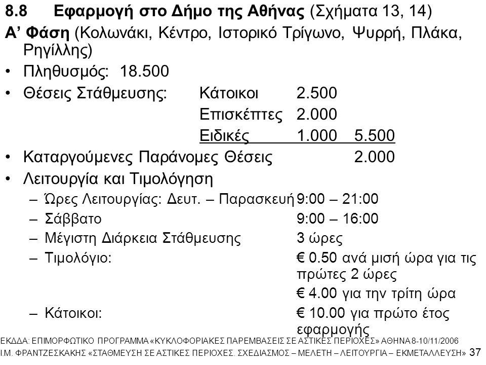 8.8 Εφαρμογή στο Δήμο της Αθήνας (Σχήματα 13, 14)