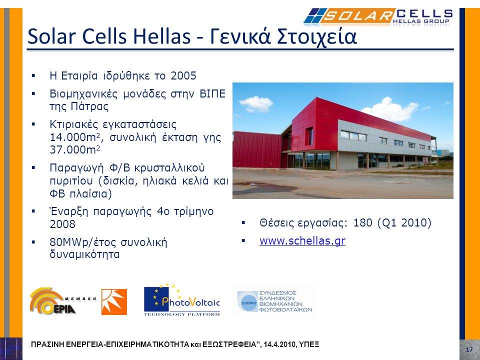 Solar Cells Hellas - Γενικά Στοιχεία