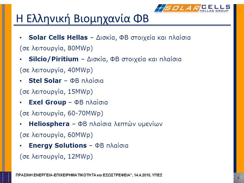 Η Ελληνική Βιομηχανία ΦΒ