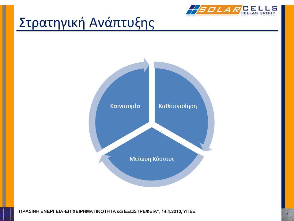Στρατηγική Ανάπτυξης Καθετοποίηση. Μείωση Κόστους.