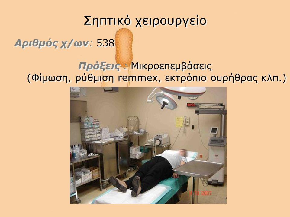 Σηπτικό χειρουργείο Πράξεις : Μικροεπεμβάσεις