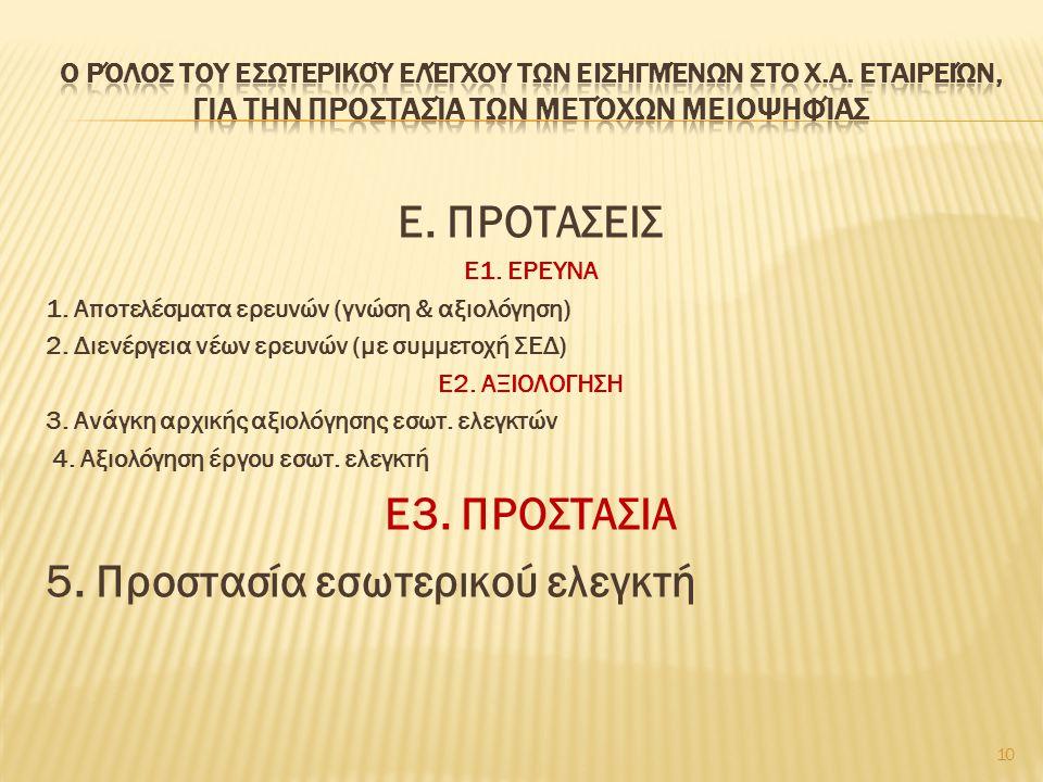 Ε. ΠΡΟΤΑΣΕΙΣ Ε3. ΠΡΟΣΤΑΣΙΑ
