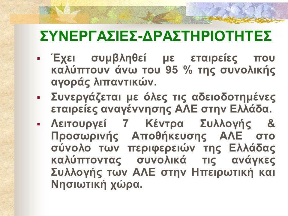 ΣΥΝΕΡΓΑΣΙΕΣ-ΔΡΑΣΤΗΡΙΟΤΗΤΕΣ