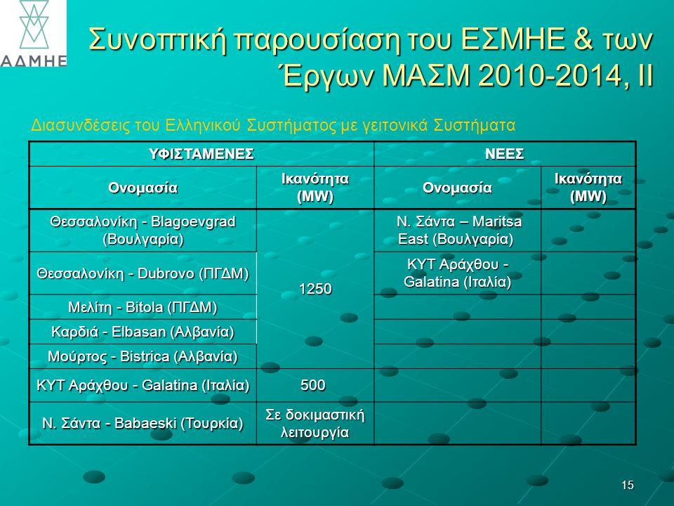 Συνοπτική παρουσίαση του ΕΣΜΗΕ & των Έργων ΜΑΣΜ 2010-2014, ΙΙ