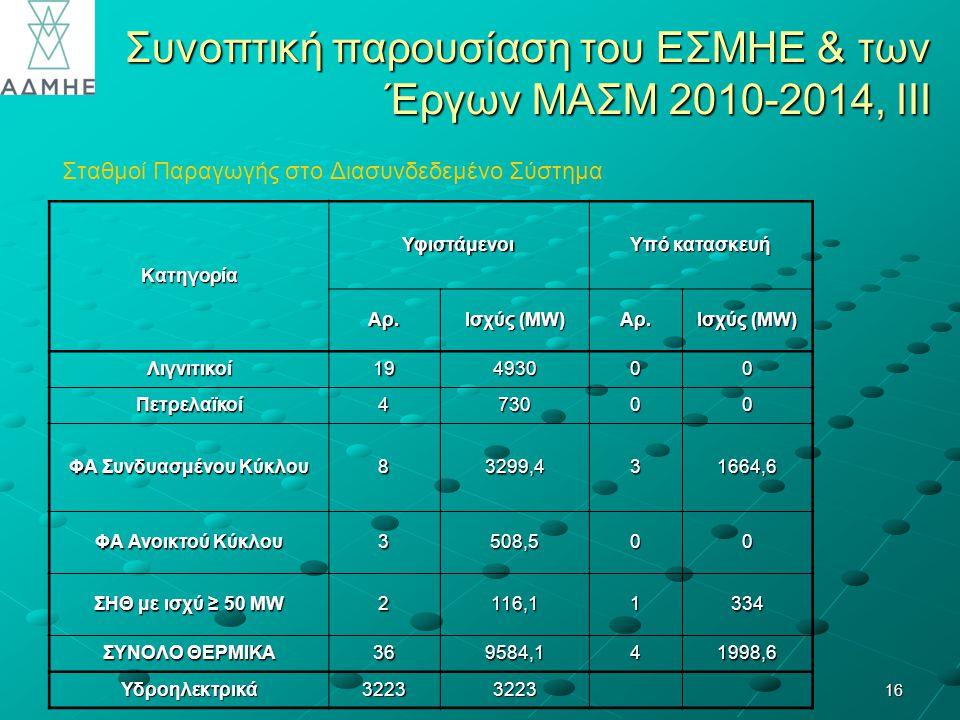 Συνοπτική παρουσίαση του ΕΣΜΗΕ & των Έργων ΜΑΣΜ 2010-2014, ΙΙΙ