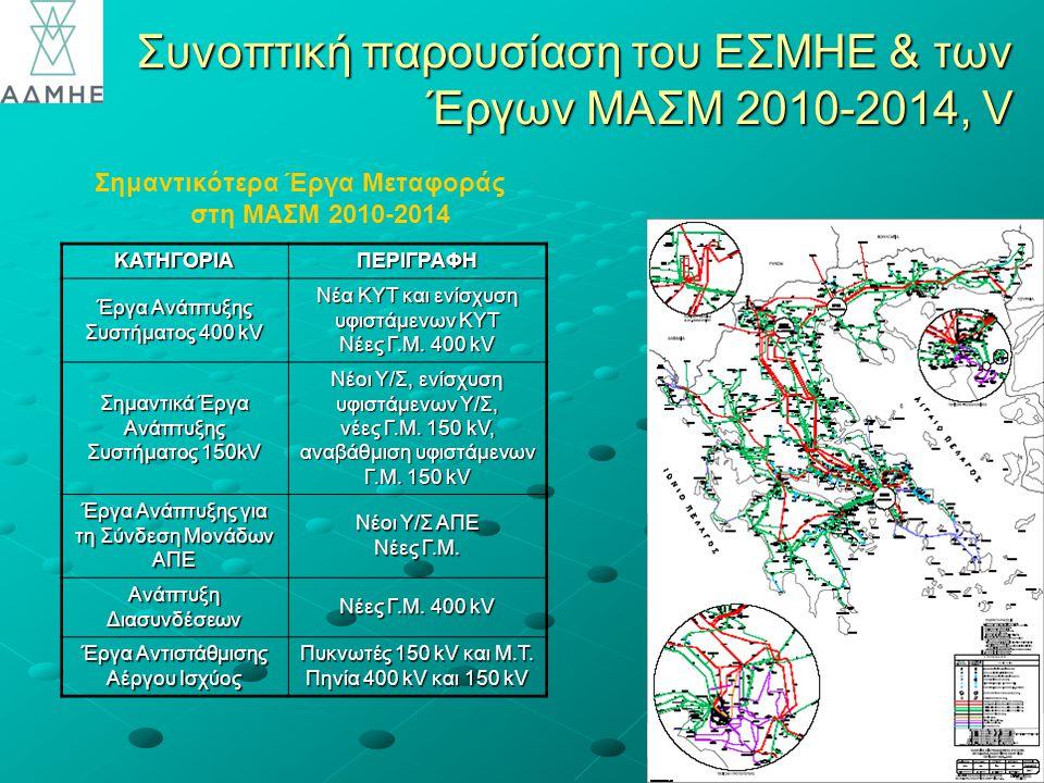 Συνοπτική παρουσίαση του ΕΣΜΗΕ & των Έργων ΜΑΣΜ 2010-2014, V