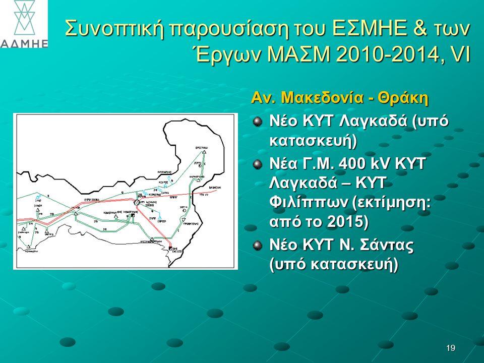 Συνοπτική παρουσίαση του ΕΣΜΗΕ & των Έργων ΜΑΣΜ 2010-2014, VI