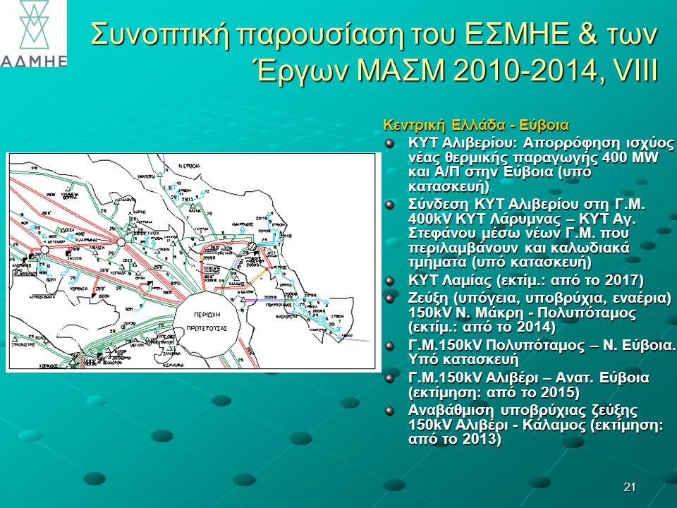 Συνοπτική παρουσίαση του ΕΣΜΗΕ & των Έργων ΜΑΣΜ 2010-2014, VIII